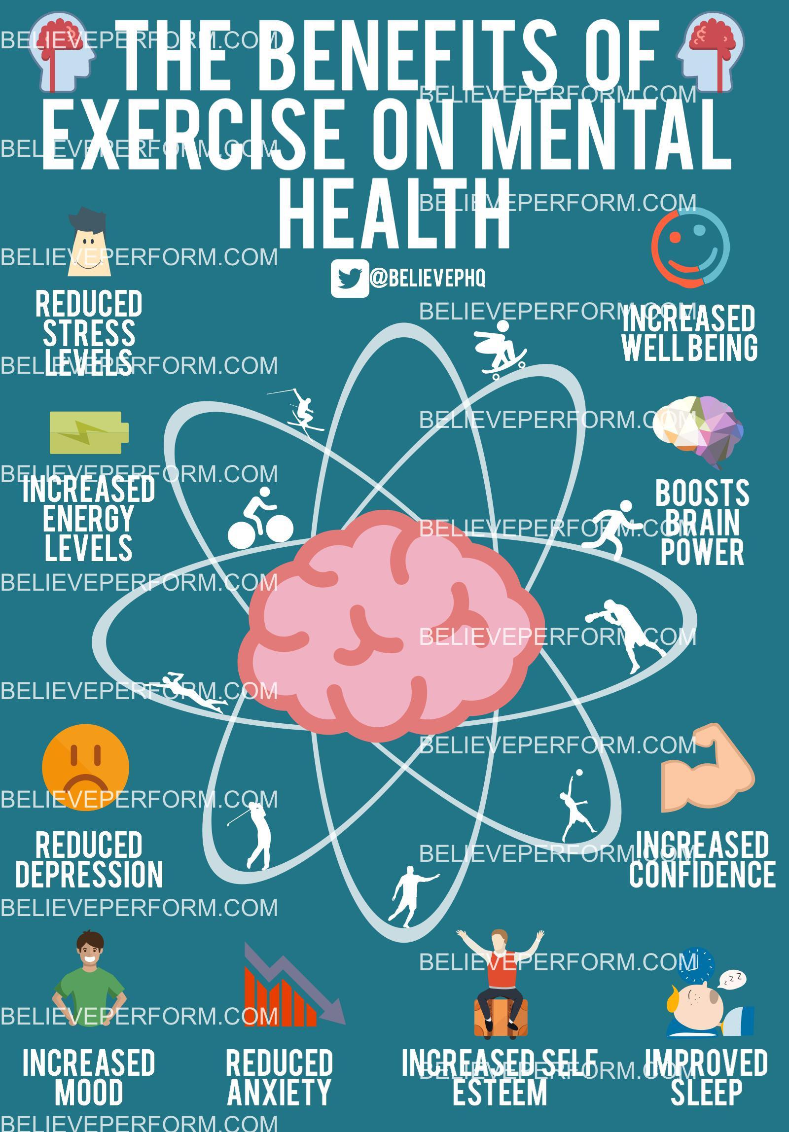 Benefits exercise mental health - The UK's leading Sports ...
