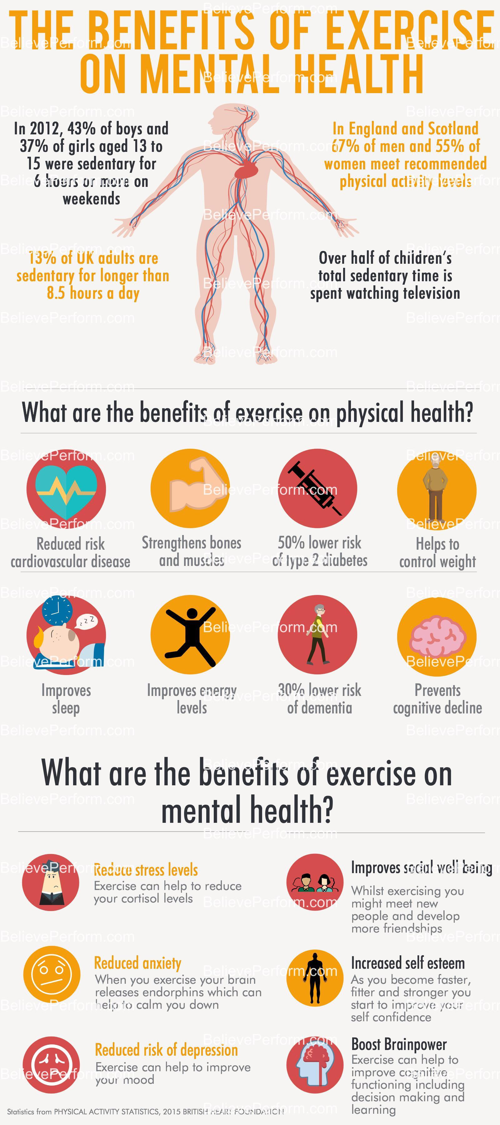 The benefits of exercise on mental health - The UK's ...