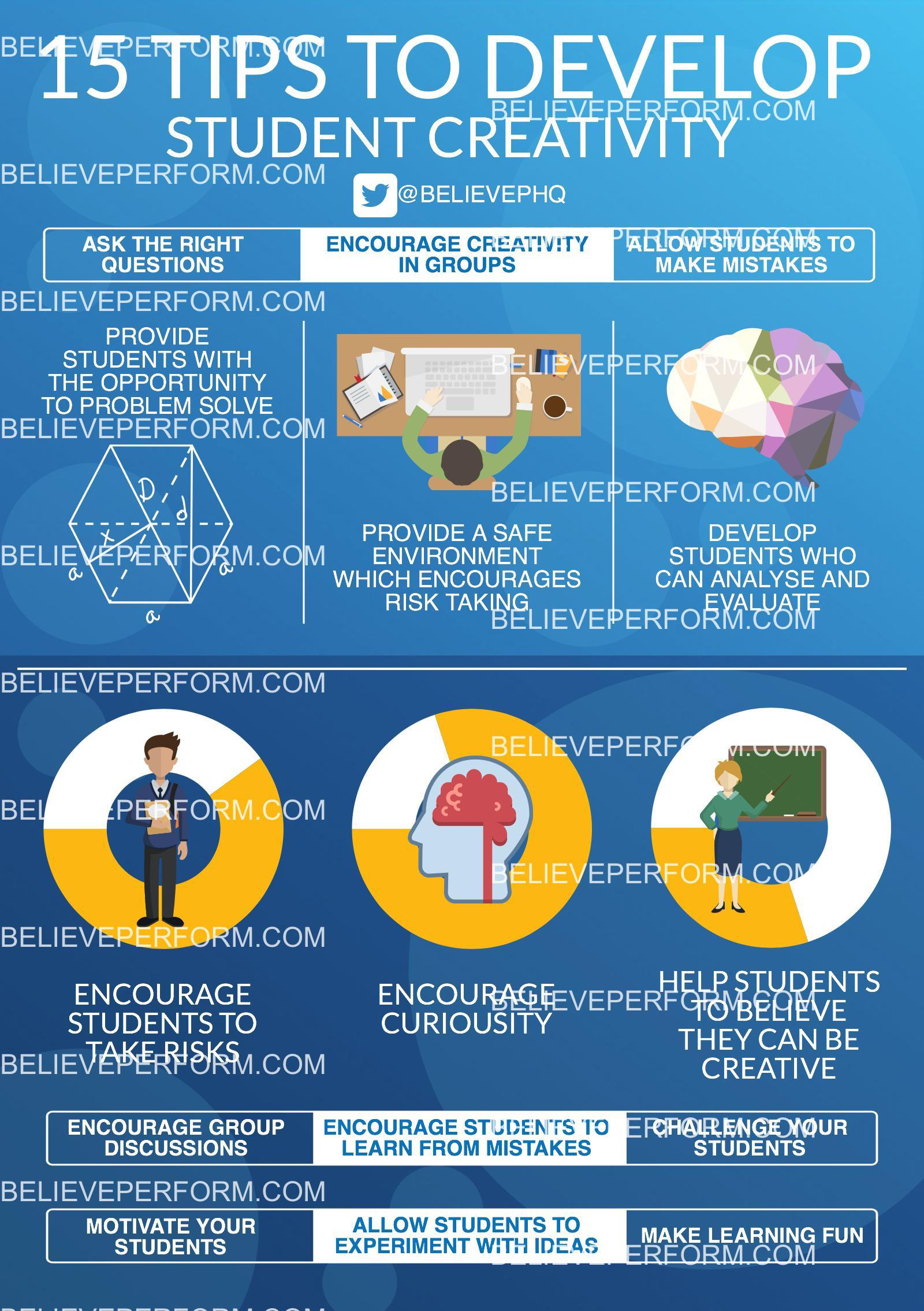 techniques to develop creativity Creativity in a classroom, to suggest various classroom activities and audiovisual  aids that can develop students' creative talents, and to supply additional.