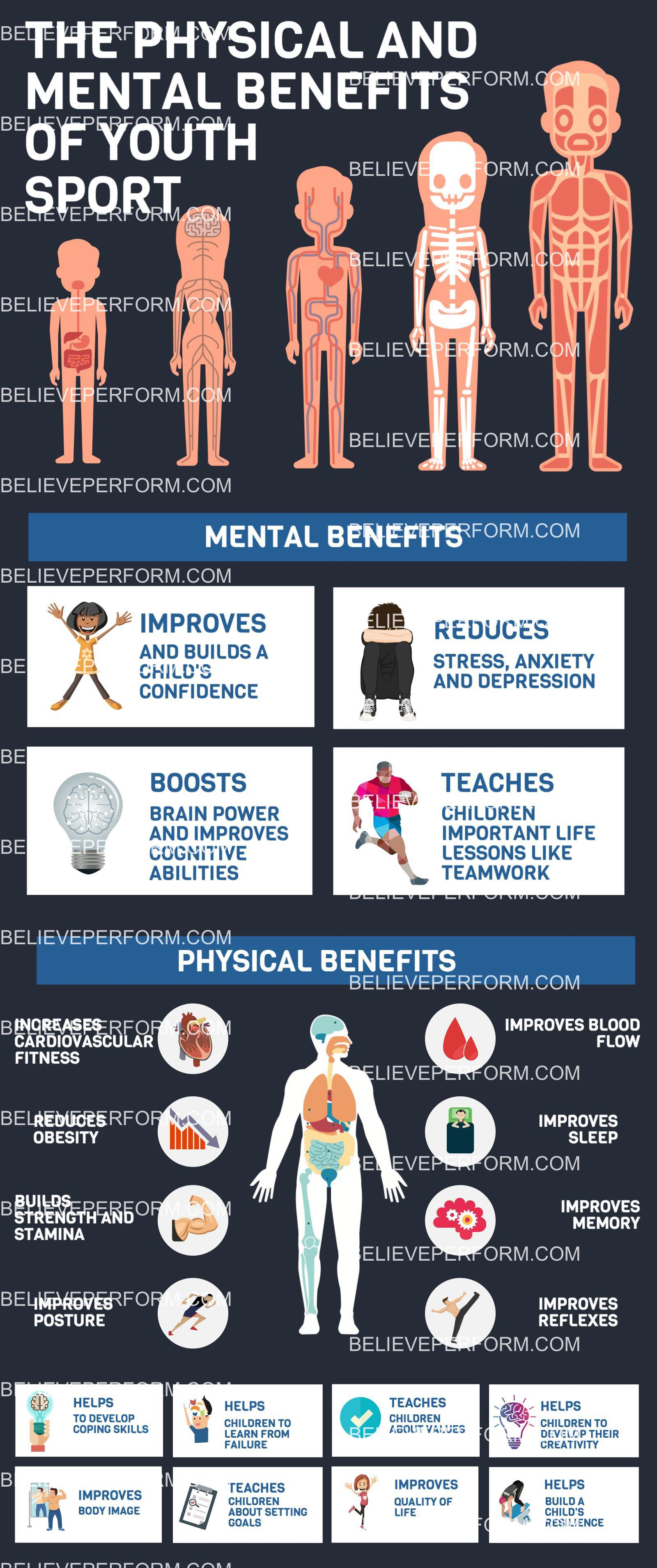 benifits of youth sports Facts: sports activity and children project play collects and distributes data on sport participation and research associated with youth sports and physical activity the above infographic summarizes the benefits that flow to physically active youth, as recognized by the american college of sports medicine.