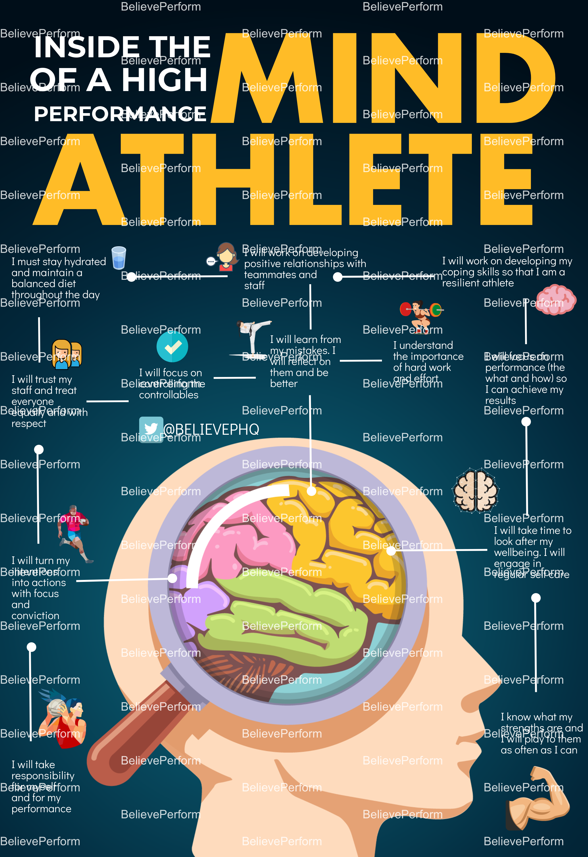 Inside the mind of a high performance athlete