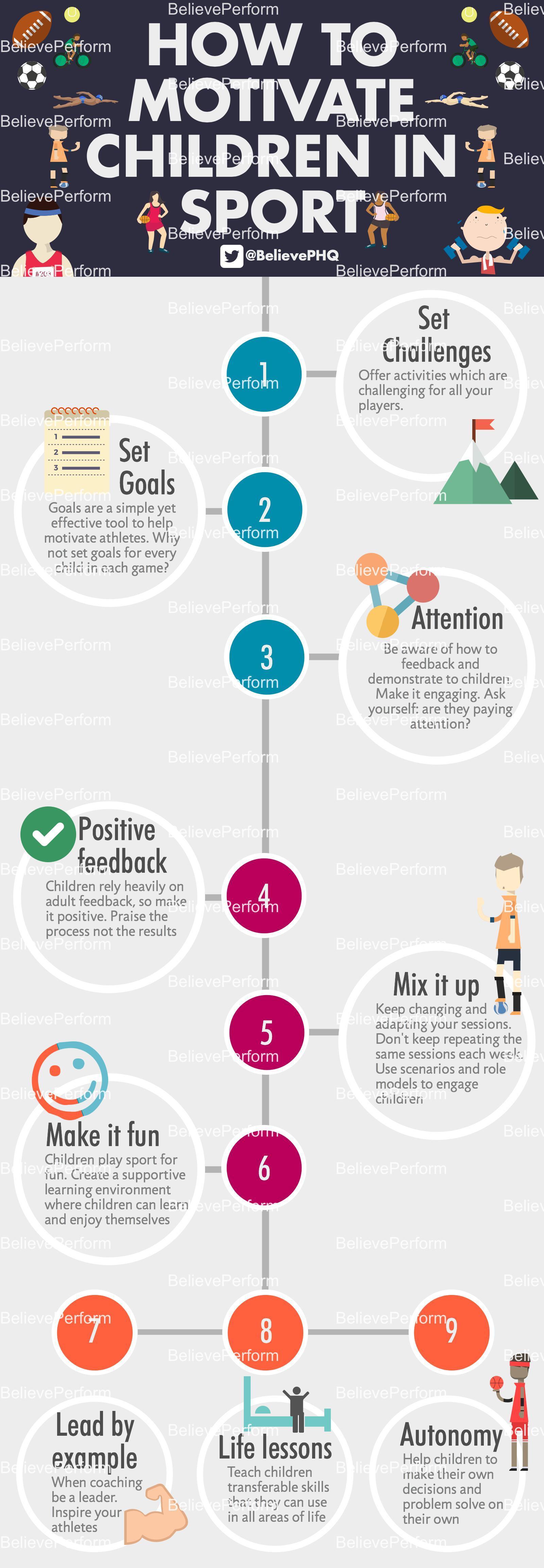 How to motivate children in sport