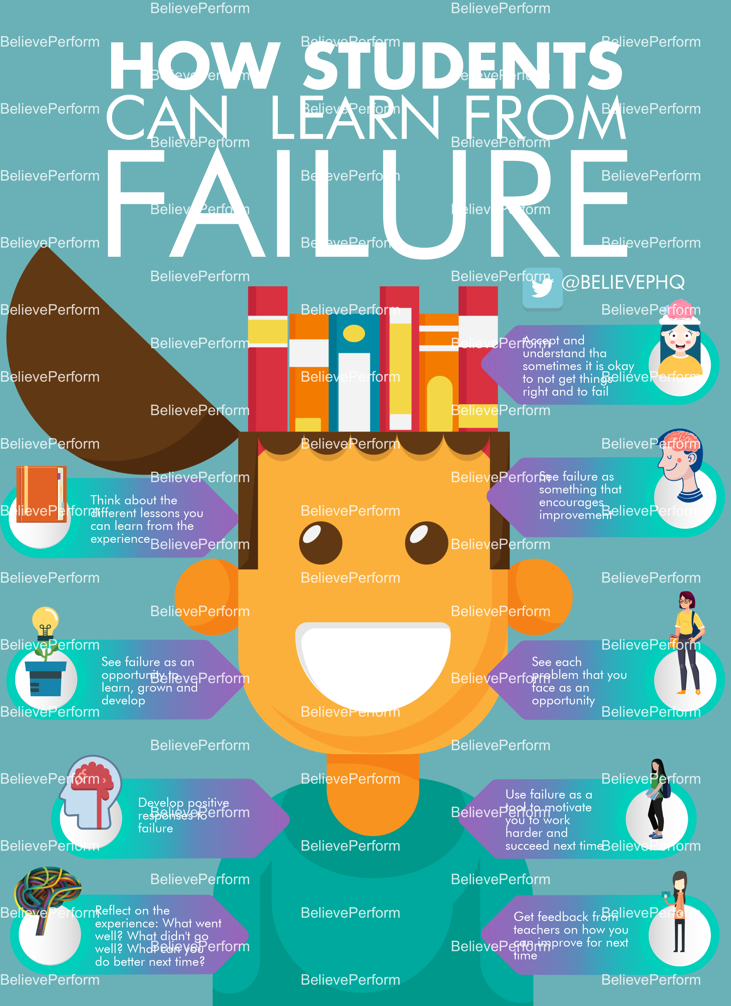 How students can learn from failure