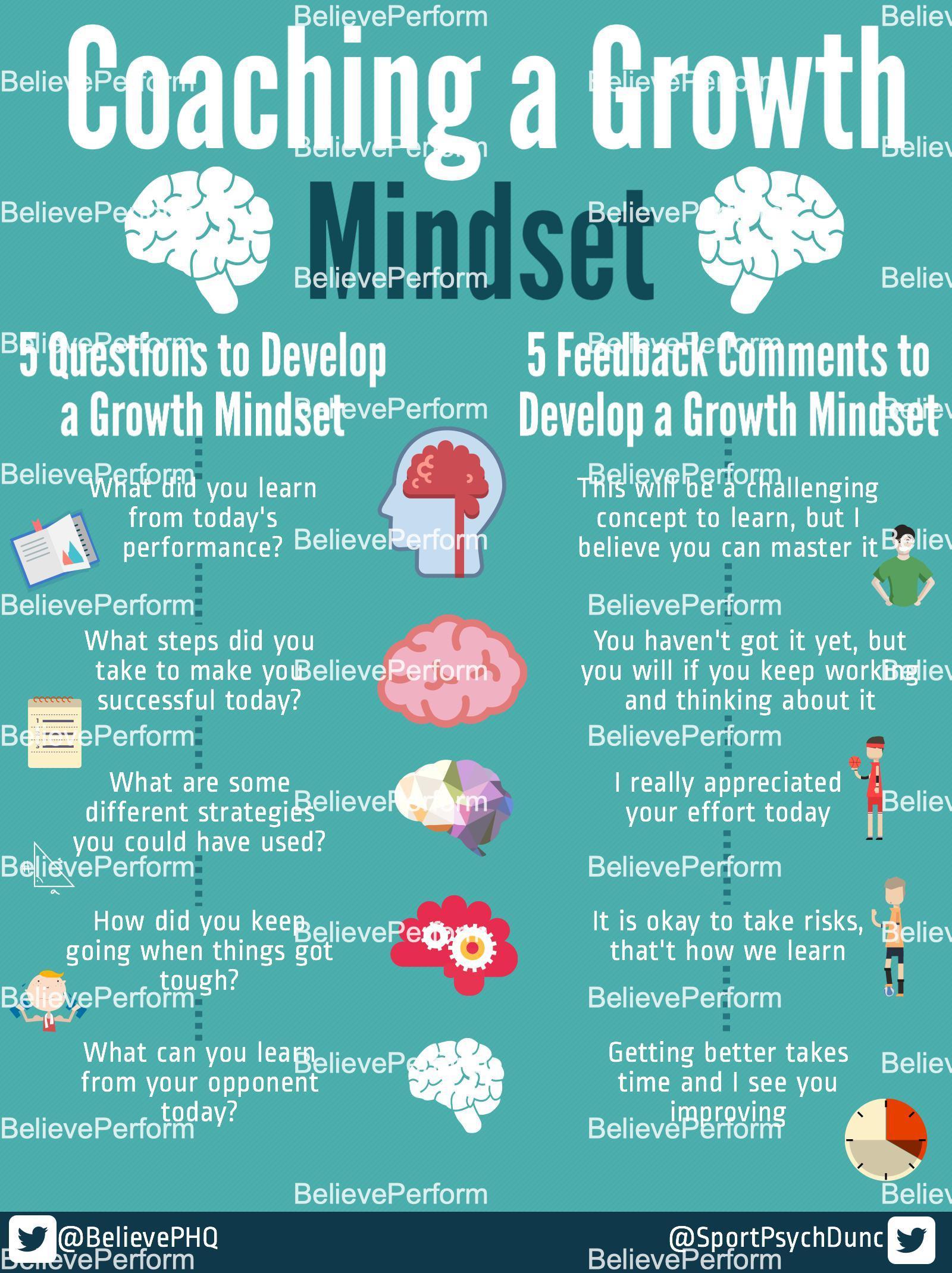 Coaching growth mindset