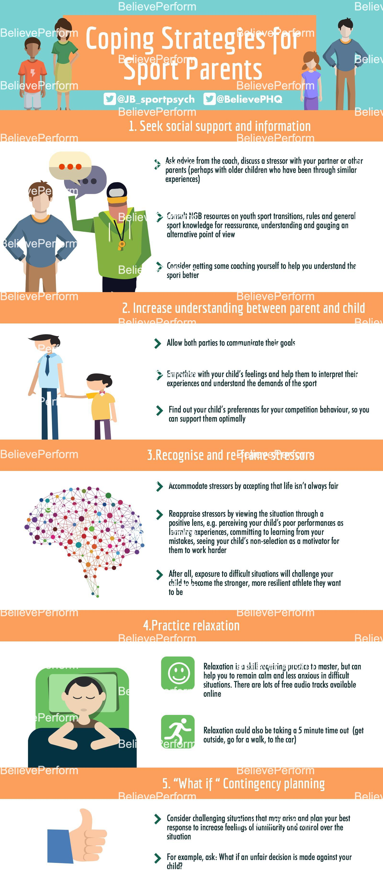 Coping strategies for sport parents