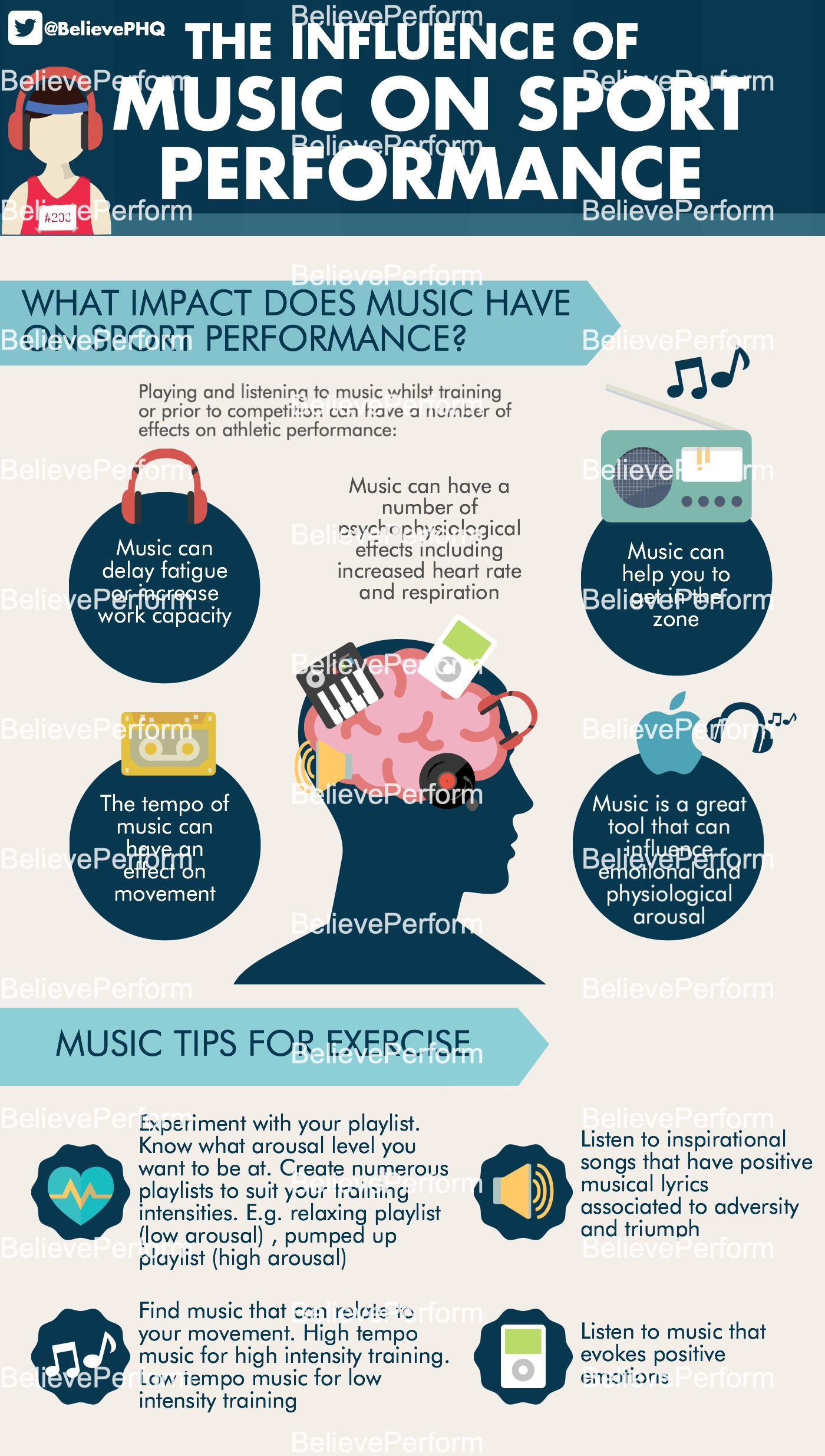 The influence of music on sport performance