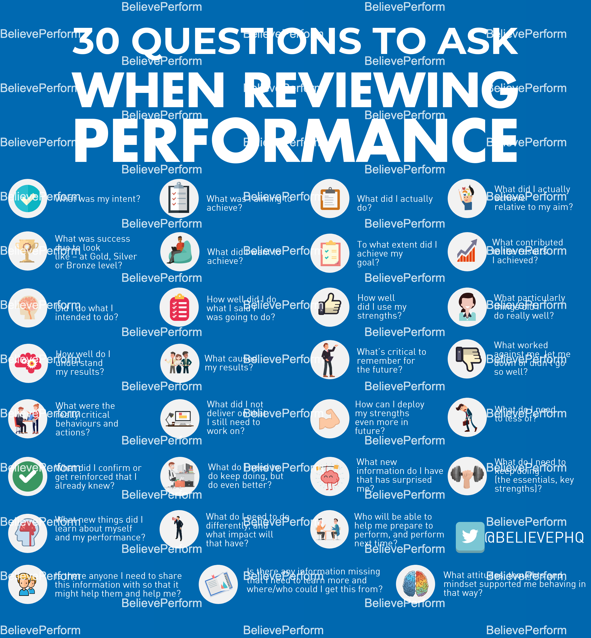 30 questions to ask when reviewing performance