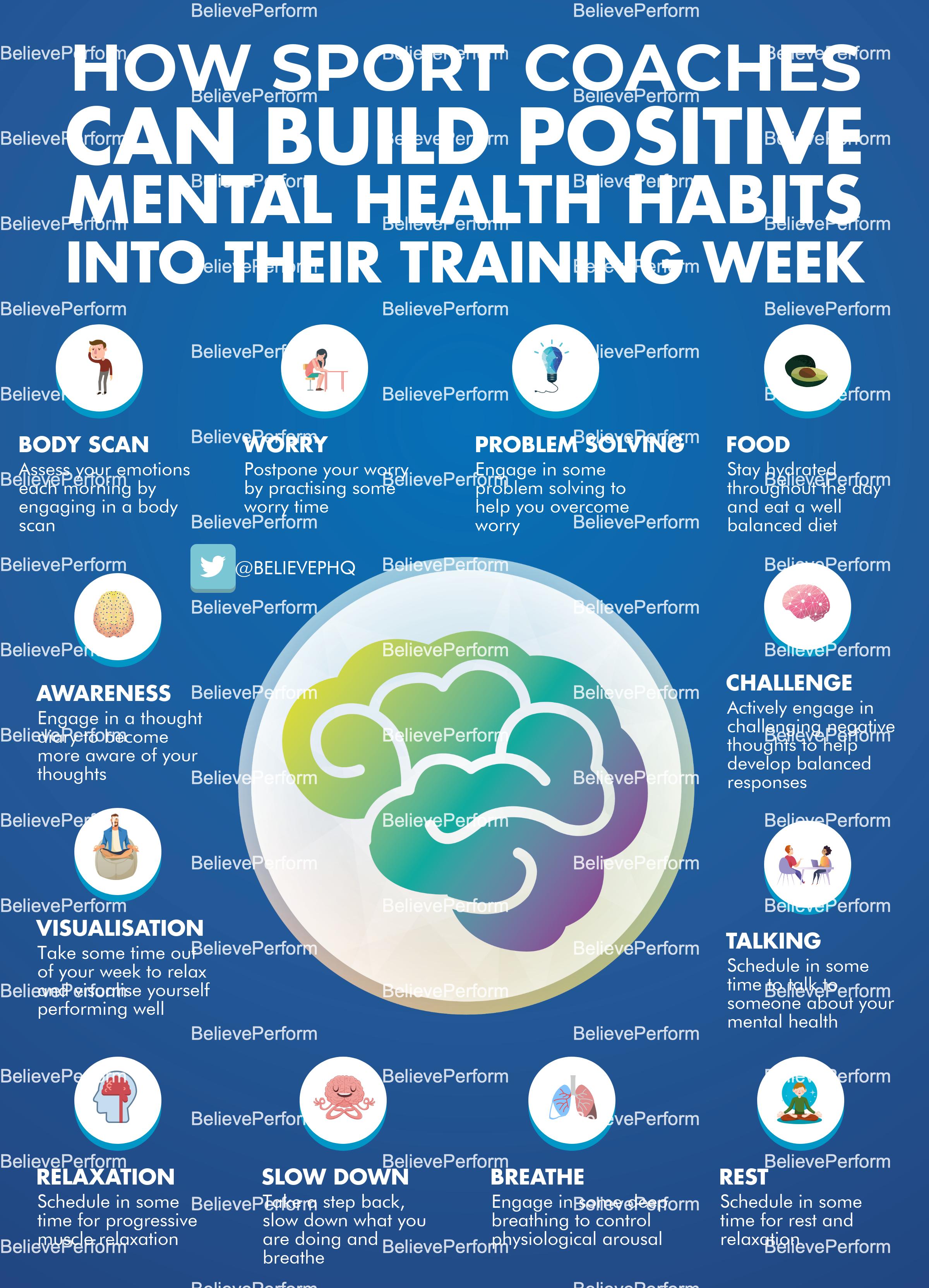 How sport coaches can build positive mental health habits ...