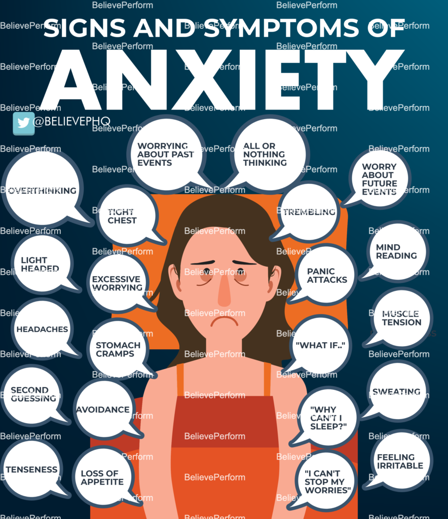 Signs and symptoms of anxiety - BelievePerform - The UK's ...